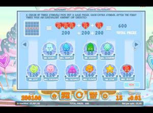 Candy Kingdom Spilleautomat SS 4