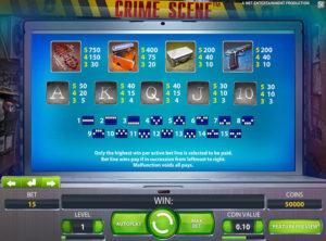 Crime Scene slotmaskinen SS-05
