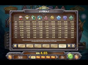 Viking Runecraft slotmaskinen SS-05