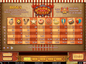 Golden Ticket slotmaskinen SS-04