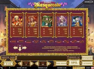 Royal Masquerade slotmaskinen SS-03