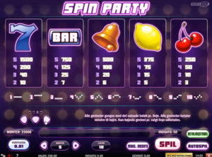 Spin Party slotmaskinen SS-03