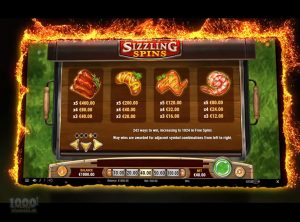 Sizzling-Spins_slotmaskinen-01